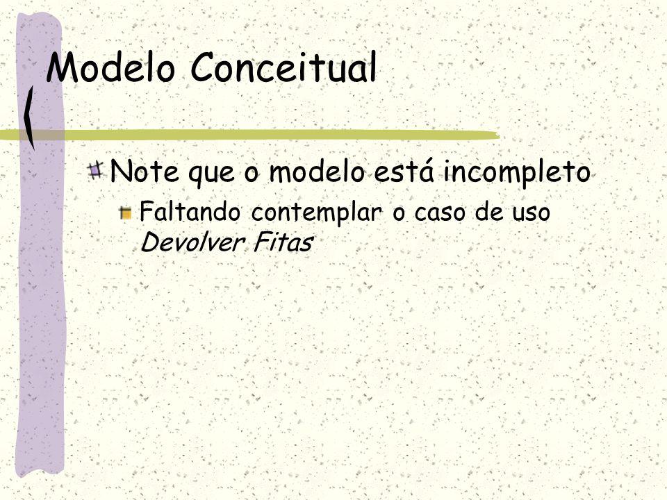 Modelo Conceitual Note que o modelo está incompleto Faltando contemplar o caso de uso Devolver Fitas