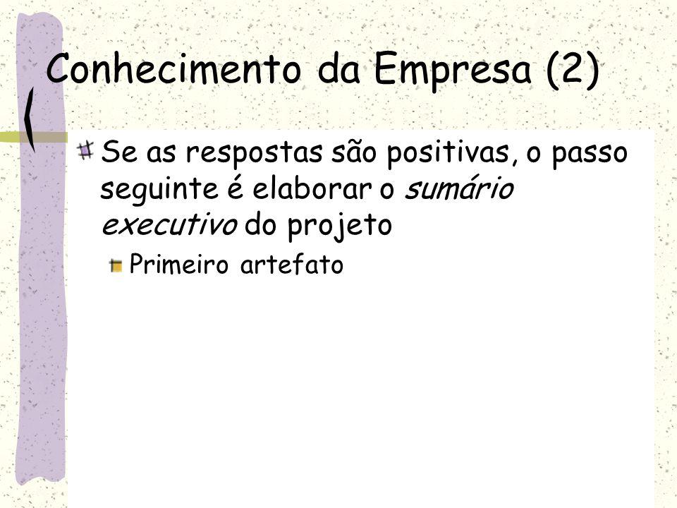 Artefatos Sumário Executivo Documento de Requisitos Casos de Uso Modelo Conceitual
