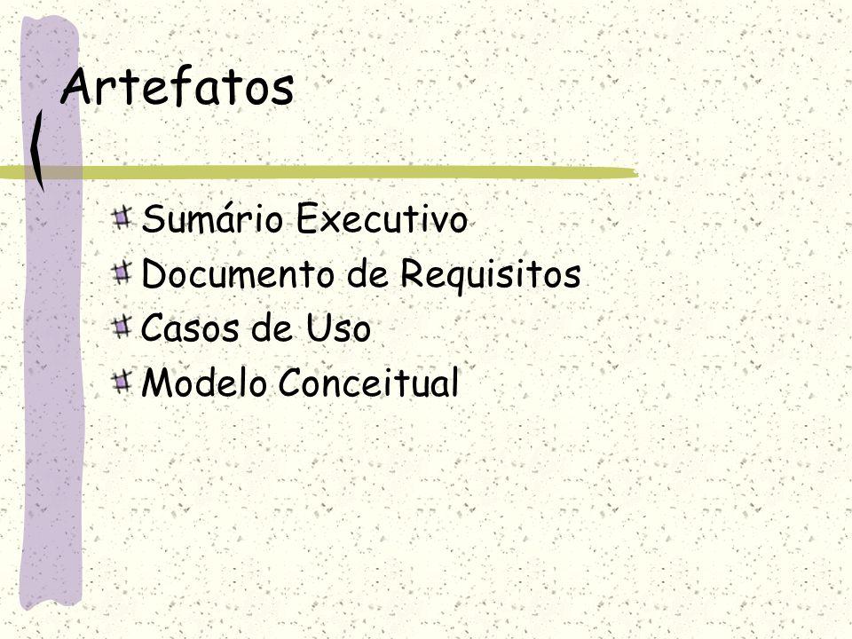 Cada conceito normalmente tem associadas operações de: inserção (I) alteração (A) exclusão (E) consulta (C)