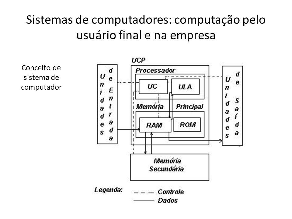 Sistemas de computadores: computação pelo usuário final e na empresa Conceito de sistema de computador