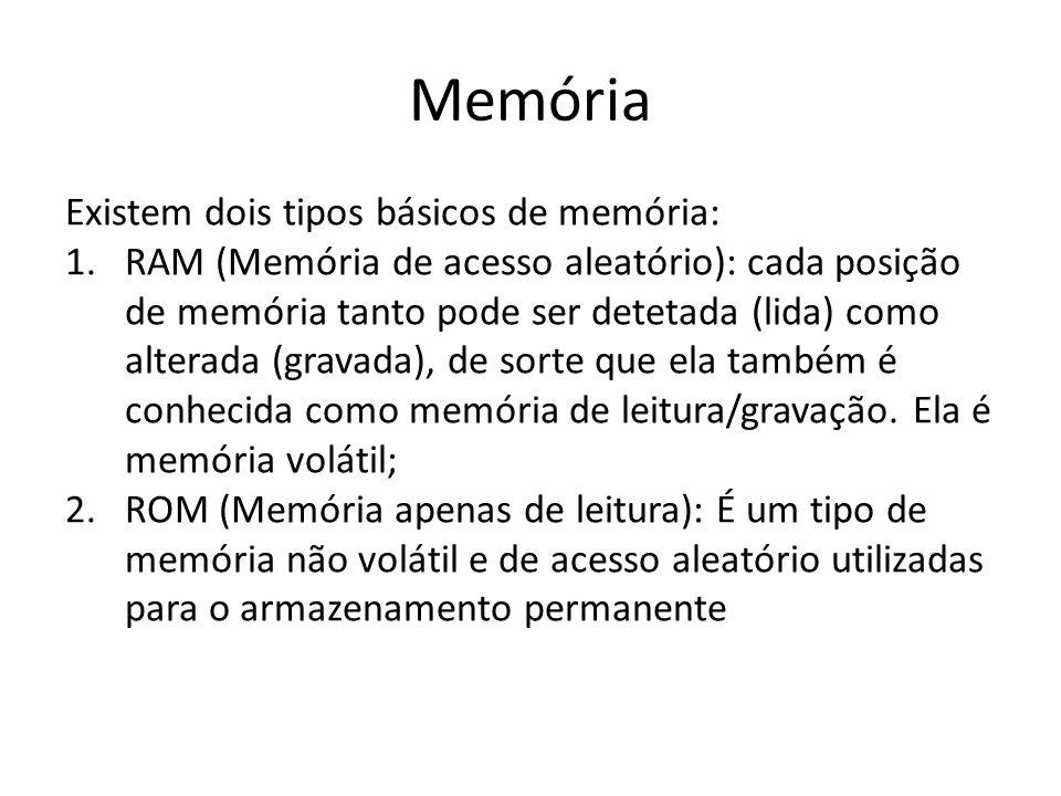 Memória Existem dois tipos básicos de memória: 1.RAM (Memória de acesso aleatório): cada posição de memória tanto pode ser detetada (lida) como altera