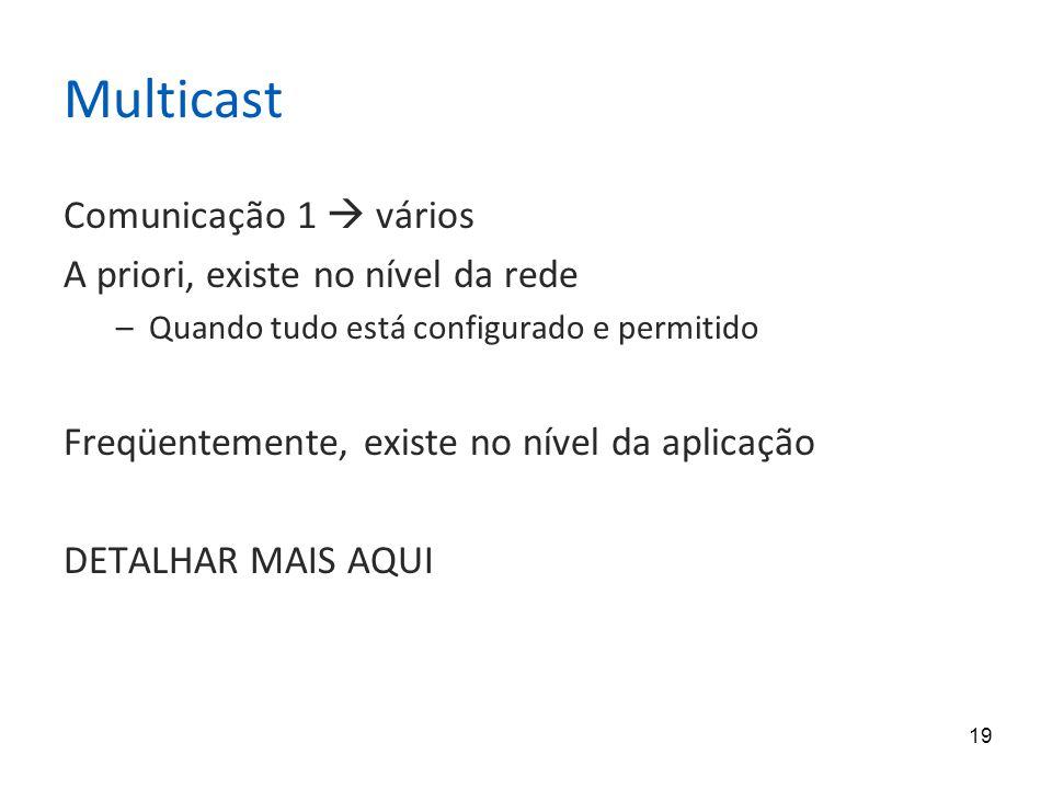 19 Multicast Comunicação 1  vários A priori, existe no nível da rede –Quando tudo está configurado e permitido Freqüentemente, existe no nível da aplicação DETALHAR MAIS AQUI