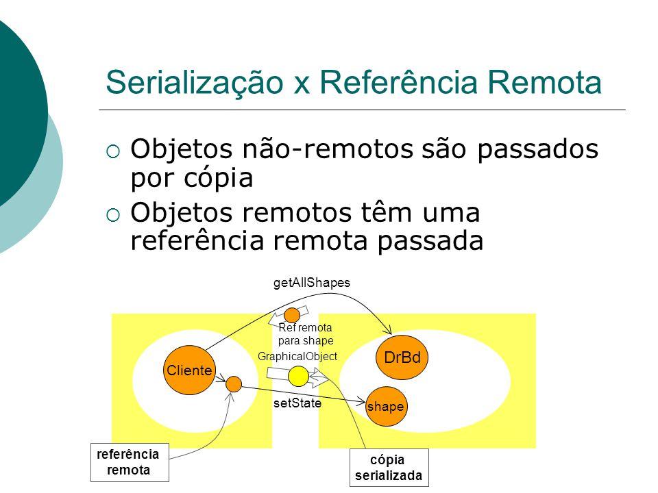 Serialização x Referência Remota  Objetos não-remotos são passados por cópia  Objetos remotos têm uma referência remota passada shape Cliente DrBd g