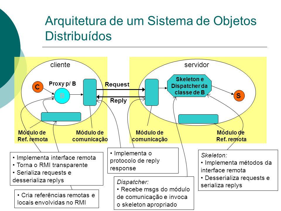 Request Reply clienteservidor C S Módulo de comunicação Módulo de comunicação Módulo de Ref. remota Módulo de Ref. remota Skeleton e Dispatcher da cla
