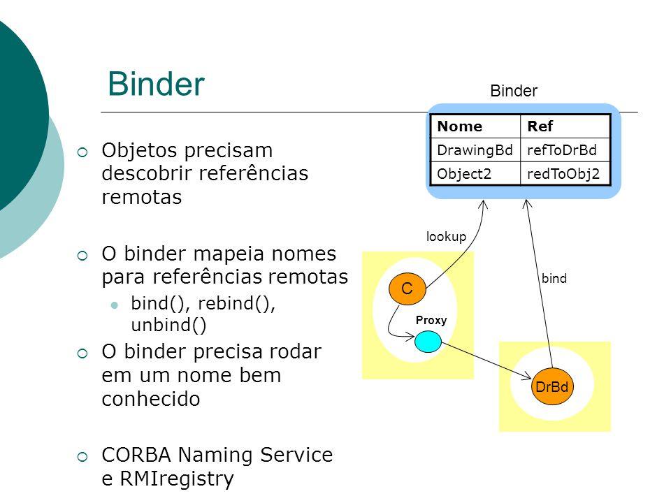 Binder  Objetos precisam descobrir referências remotas  O binder mapeia nomes para referências remotas bind(), rebind(), unbind()  O binder precisa