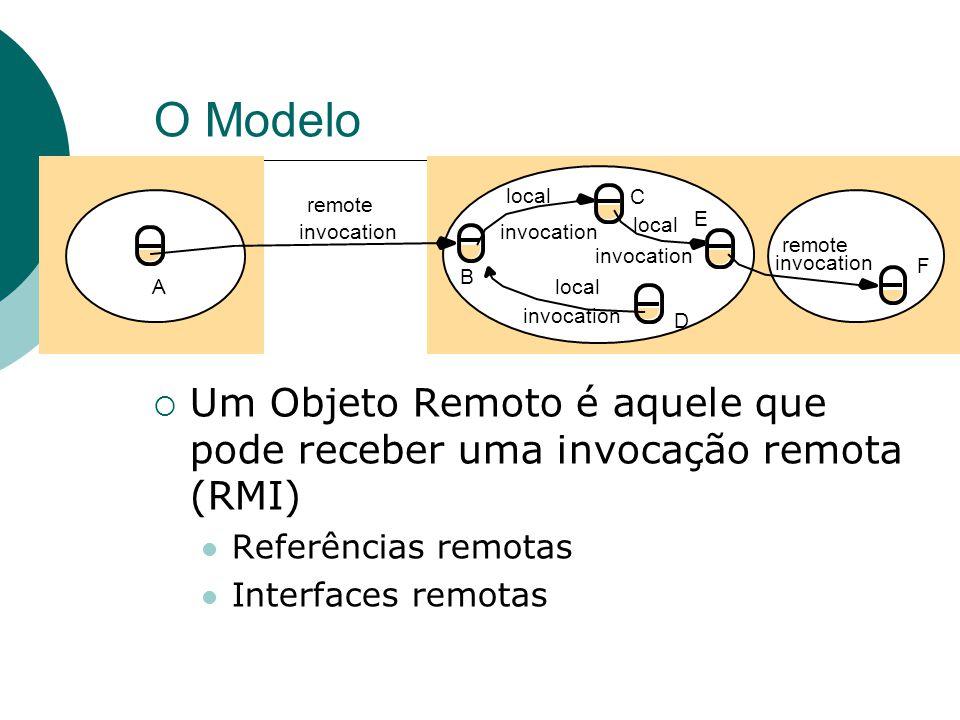 Referências e Interfaces Remotas  Referências remotas Identificador único para um objeto no sistema distribuído Transparência de localidade para o cliente  Interfaces remotas Definem os métodos de um objeto que podem receber invocações remotas Linguagem de definição de interface (IDL) m2 m1 m2 m1 m3 Interface remota A C L