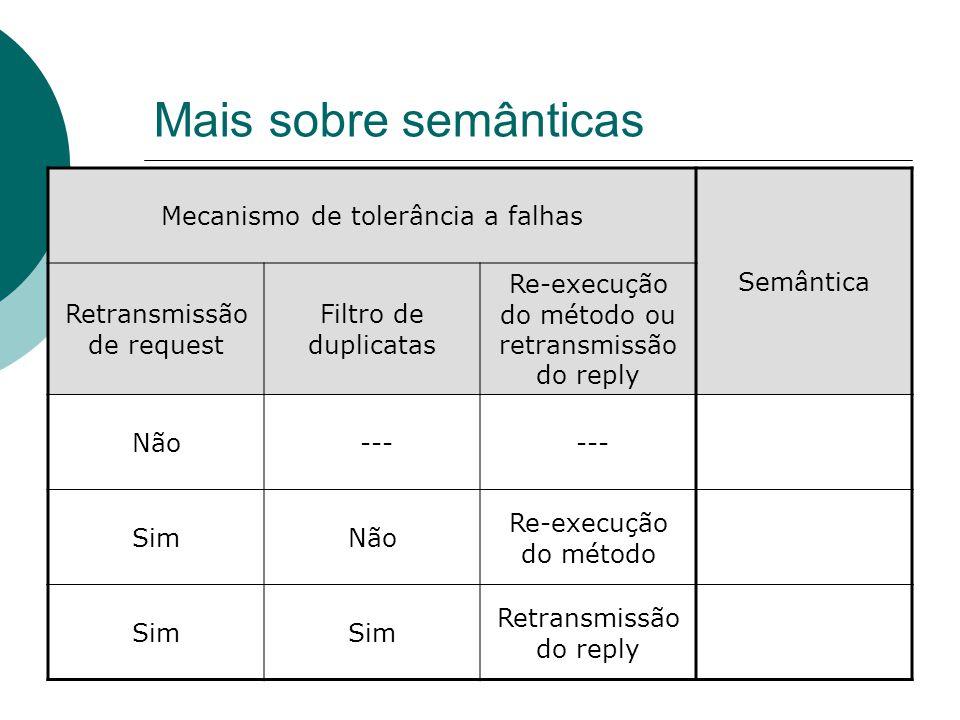 Mais sobre semânticas Mecanismo de tolerância a falhas Semântica Retransmissão de request Filtro de duplicatas Re-execução do método ou retransmissão