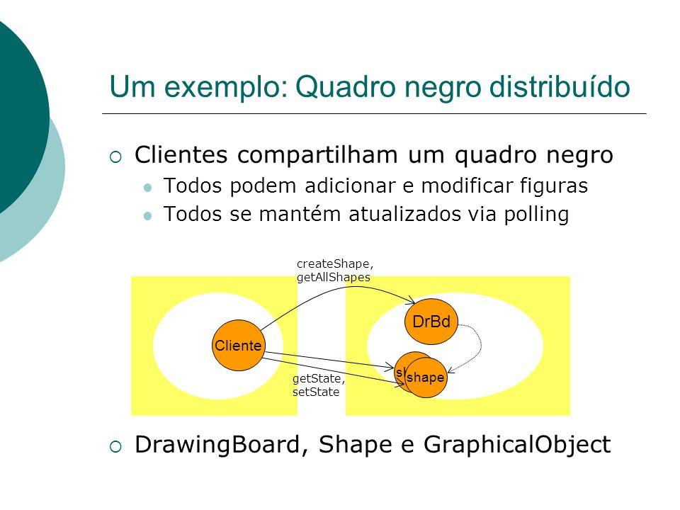 Um exemplo: Quadro negro distribuído  Clientes compartilham um quadro negro Todos podem adicionar e modificar figuras Todos se mantém atualizados via