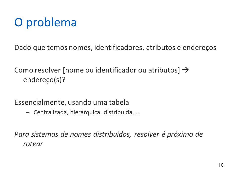 10 O problema Dado que temos nomes, identificadores, atributos e endereços Como resolver [nome ou identificador ou atributos]  endereço(s).