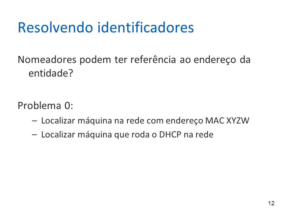 12 Resolvendo identificadores Nomeadores podem ter referência ao endereço da entidade.
