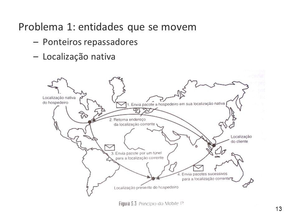 13 Problema 1: entidades que se movem –Ponteiros repassadores –Localização nativa