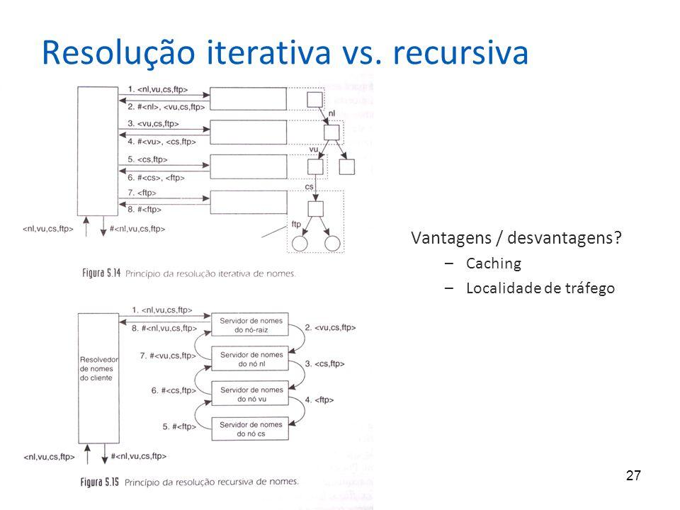 27 Resolução iterativa vs. recursiva Vantagens / desvantagens –Caching –Localidade de tráfego