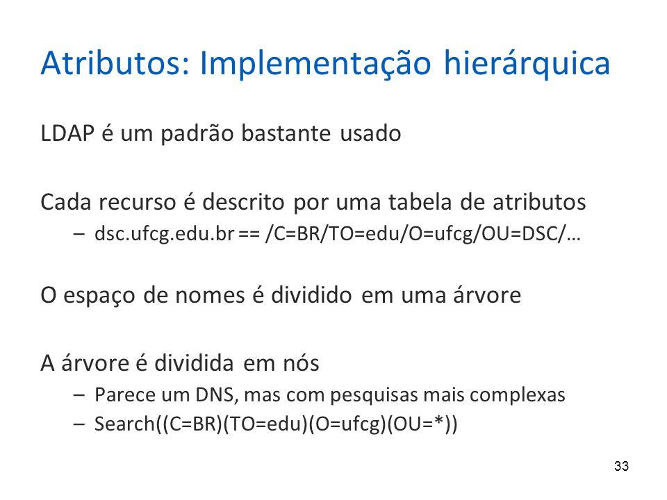 33 Atributos: Implementação hierárquica LDAP é um padrão bastante usado Cada recurso é descrito por uma tabela de atributos –dsc.ufcg.edu.br == /C=BR/TO=edu/O=ufcg/OU=DSC/… O espaço de nomes é dividido em uma árvore A árvore é dividida em nós –Parece um DNS, mas com pesquisas mais complexas –Search((C=BR)(TO=edu)(O=ufcg)(OU=*))