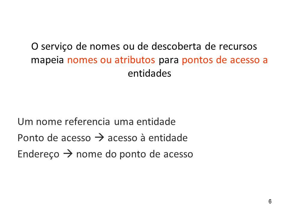 6 O serviço de nomes ou de descoberta de recursos mapeia nomes ou atributos para pontos de acesso a entidades Um nome referencia uma entidade Ponto de acesso  acesso à entidade Endereço  nome do ponto de acesso