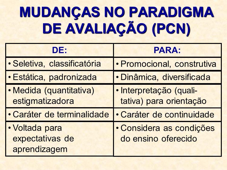 MUDANÇAS NO PARADIGMA DE AVALIAÇÃO (PCN) DE:PARA: Seletiva, classificatória Promocional, construtiva Estática, padronizadaDinâmica, diversificada Medi