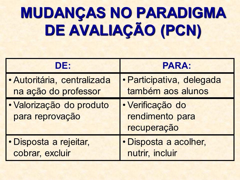 MUDANÇAS NO PARADIGMA DE AVALIAÇÃO (PCN) DE:PARA: Autoritária, centralizada na ação do professor Participativa, delegada também aos alunos Valorização