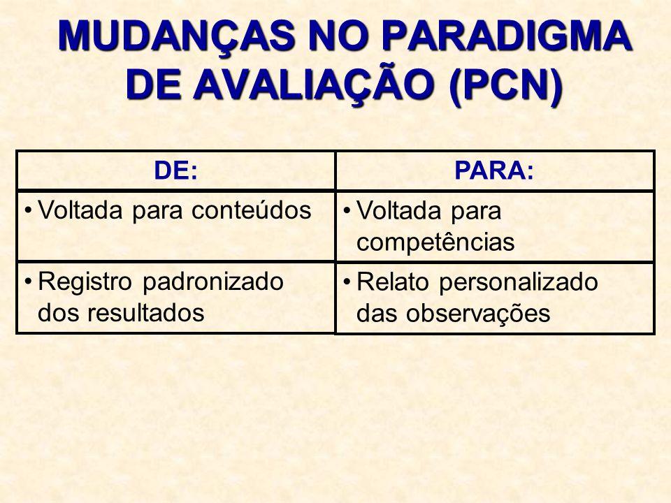 MUDANÇAS NO PARADIGMA DE AVALIAÇÃO (PCN) DE:PARA: Voltada para conteúdos Voltada para competências Registro padronizado dos resultados Relato personal