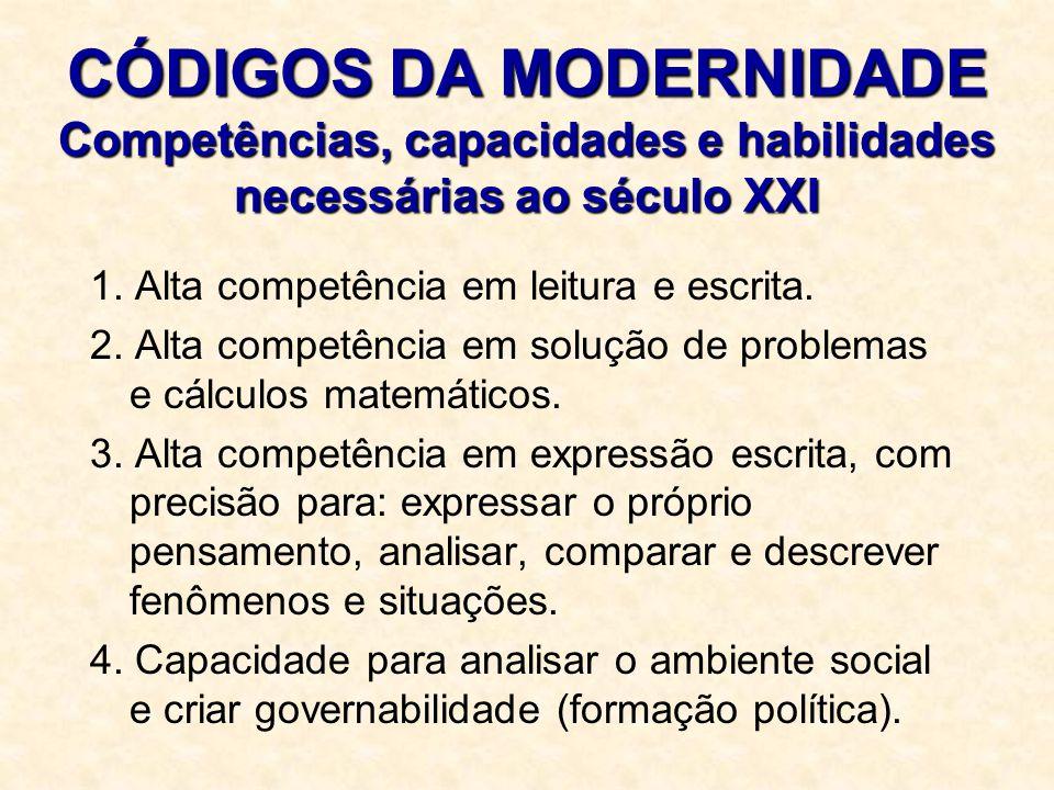 CÓDIGOS DA MODERNIDADE Competências, capacidades e habilidades necessárias ao século XXI 1. Alta competência em leitura e escrita. 2. Alta competência