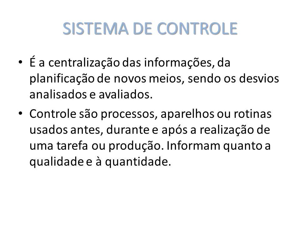 SISTEMA DE CONTROLE É a centralização das informações, da planificação de novos meios, sendo os desvios analisados e avaliados. Controle são processos