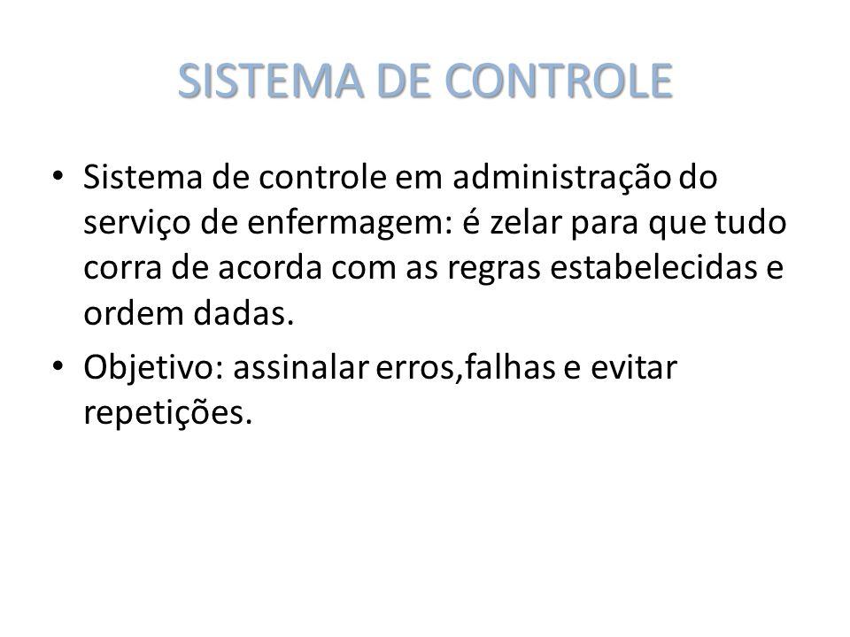 SISTEMA DE CONTROLE Sistema de controle em administração do serviço de enfermagem: é zelar para que tudo corra de acorda com as regras estabelecidas e ordem dadas.