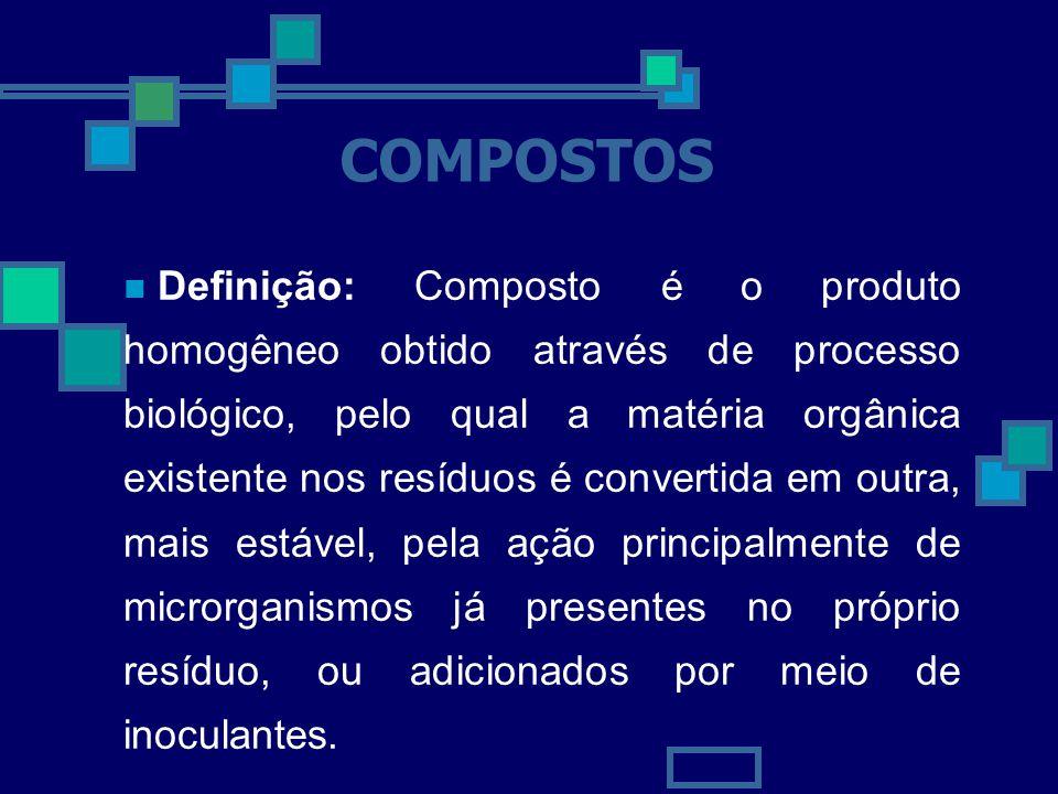 10 COMPOSTOS Definição: Composto é o produto homogêneo obtido através de processo biológico, pelo qual a matéria orgânica existente nos resíduos é con