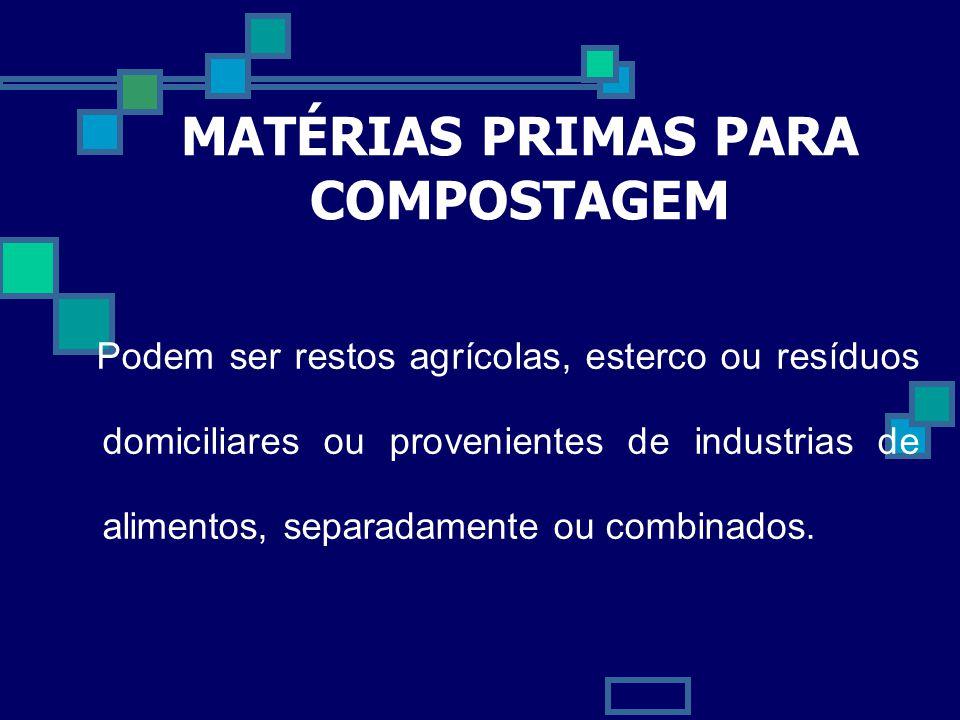 11 MATÉRIAS PRIMAS PARA COMPOSTAGEM Podem ser restos agrícolas, esterco ou resíduos domiciliares ou provenientes de industrias de alimentos, separadam