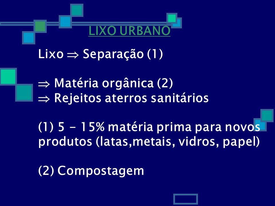 16 LIXO URBANO Lixo  Separação (1)  Matéria orgânica (2)  Rejeitos aterros sanitários (1) 5 - 15% matéria prima para novos produtos (latas,metais,
