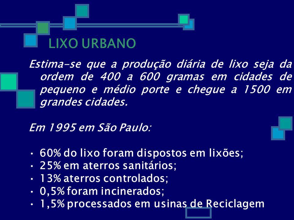 17 LIXO URBANO Estima-se que a produção diária de lixo seja da ordem de 400 a 600 gramas em cidades de pequeno e médio porte e chegue a 1500 em grande
