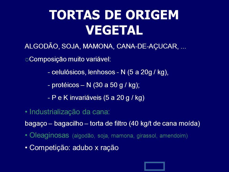 29 TORTAS DE ORIGEM VEGETAL ALGODÃO, SOJA, MAMONA, CANA-DE-AÇUCAR,...  Composição muito variável: - celulósicos, lenhosos - N (5 a 20g / kg), - proté
