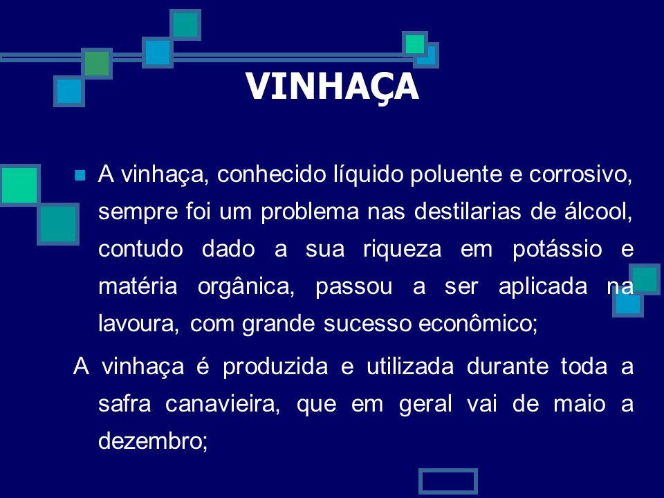30 A vinhaça, conhecido líquido poluente e corrosivo, sempre foi um problema nas destilarias de álcool, contudo dado a sua riqueza em potássio e matér
