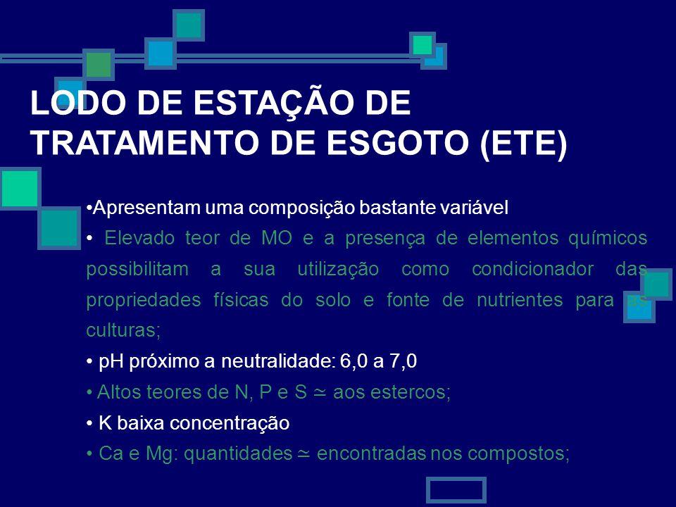 38 LODO DE ESTAÇÃO DE TRATAMENTO DE ESGOTO (ETE) Apresentam uma composição bastante variável Elevado teor de MO e a presença de elementos químicos pos