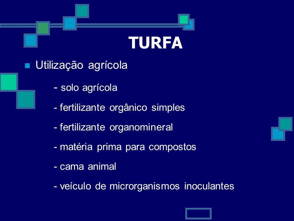 45 TURFA Utilização agrícola - solo agrícola - fertilizante orgânico simples - fertilizante organomineral - matéria prima para compostos - cama animal