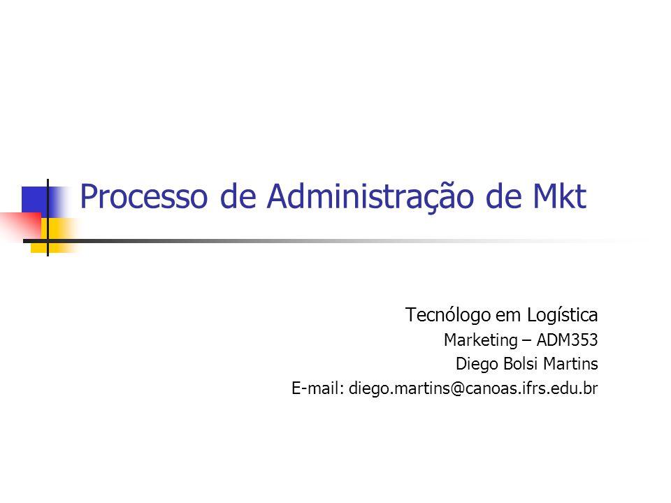 Processo de Administração de Mkt Tecnólogo em Logística Marketing – ADM353 Diego Bolsi Martins E-mail: diego.martins@canoas.ifrs.edu.br
