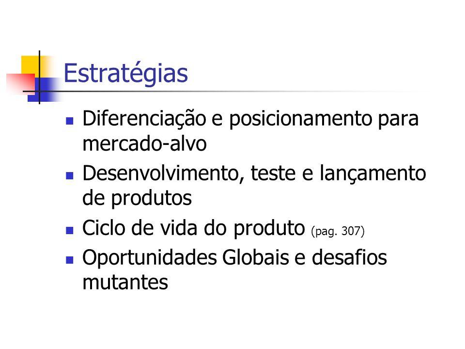 Programas de Marketing Composto de Marketing