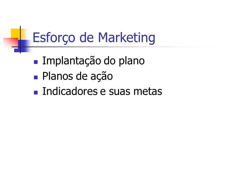Esforço de Marketing Implantação do plano Planos de ação Indicadores e suas metas
