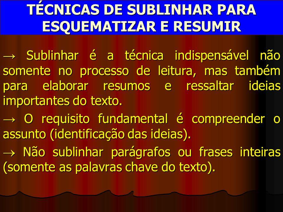 → Sublinhar é a técnica indispensável não somente no processo de leitura, mas também para elaborar resumos e ressaltar ideias importantes do texto.