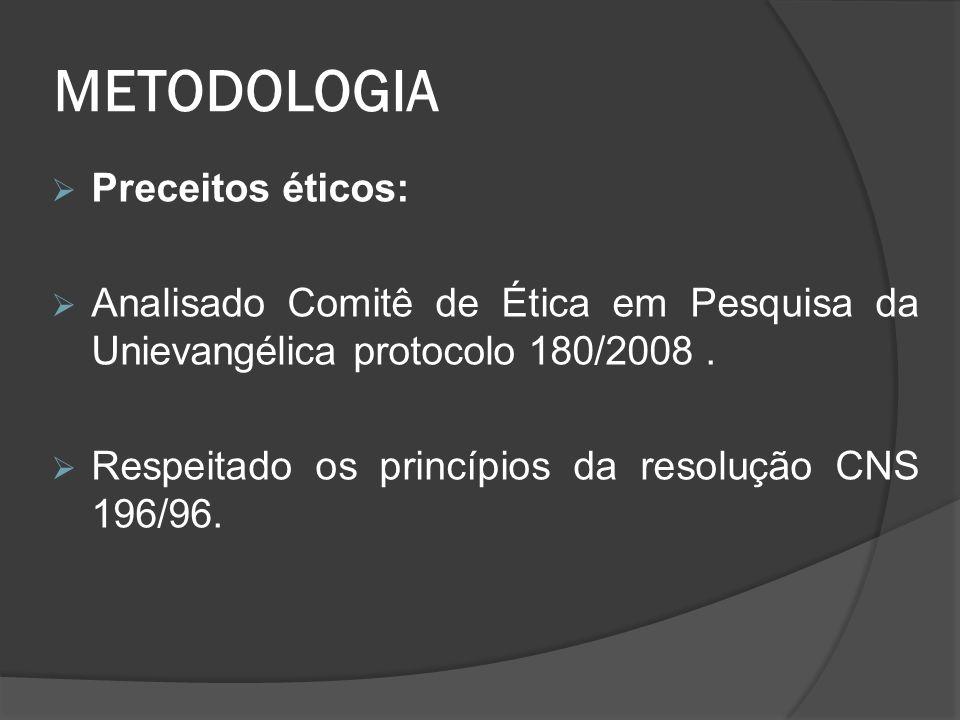METODOLOGIA  Preceitos éticos:  Analisado Comitê de Ética em Pesquisa da Unievangélica protocolo 180/2008.