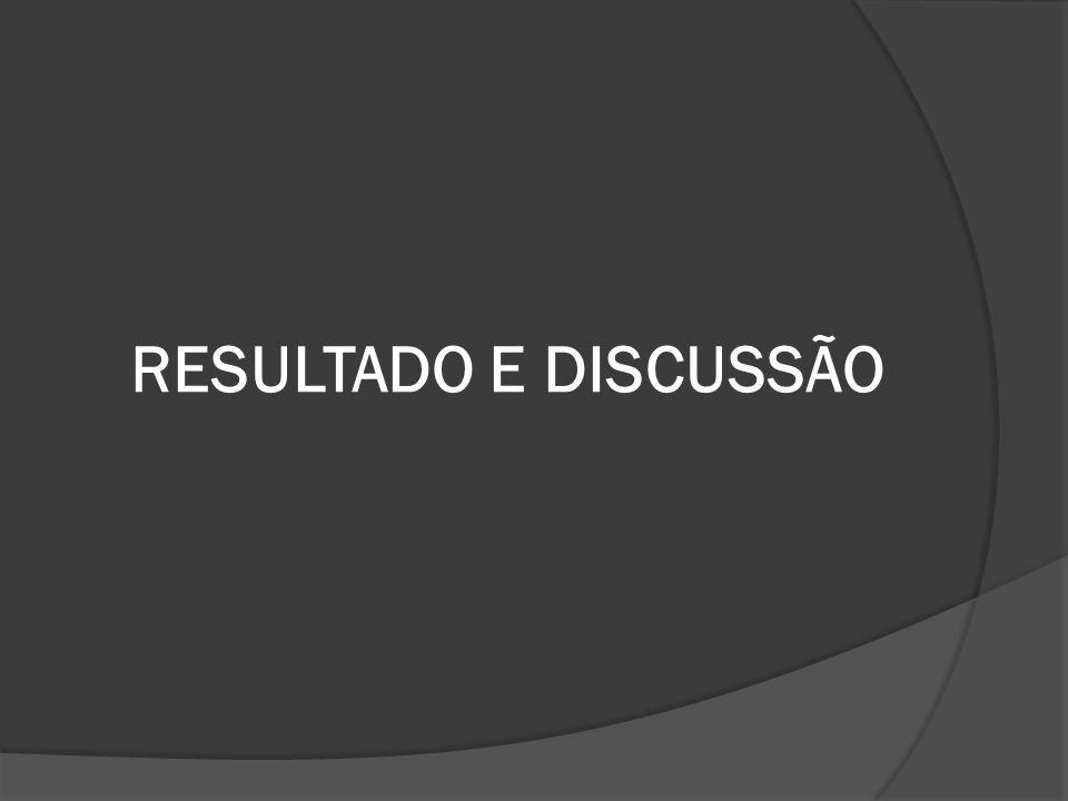 RESULTADO E DISCUSSÃO