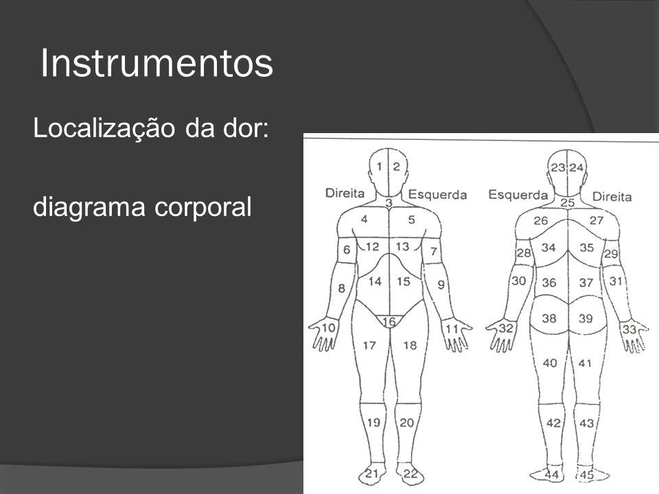 Localização da dor: diagrama corporal Instrumentos