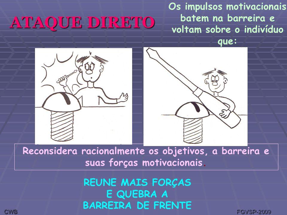 Os impulsos motivacionais batem na barreira e voltam sobre o indivíduo que: Reconsidera racionalmente os objetivos, a barreira e suas forças motivacionais.