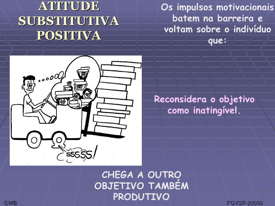 Os impulsos motivacionais batem na barreira e voltam sobre o indivíduo que: Reconsidera o objetivo como inatingível. CHEGA A OUTRO OBJETIVO TAMBÉM PRO