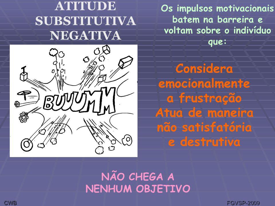 Os impulsos motivacionais batem na barreira e voltam sobre o indivíduo que: Considera emocionalmente a frustração Atua de maneira não satisfatória e destrutiva NÃO CHEGA A NENHUM OBJETIVO ATITUDE SUBSTITUTIVA NEGATIVA CWB FGVSP-2009