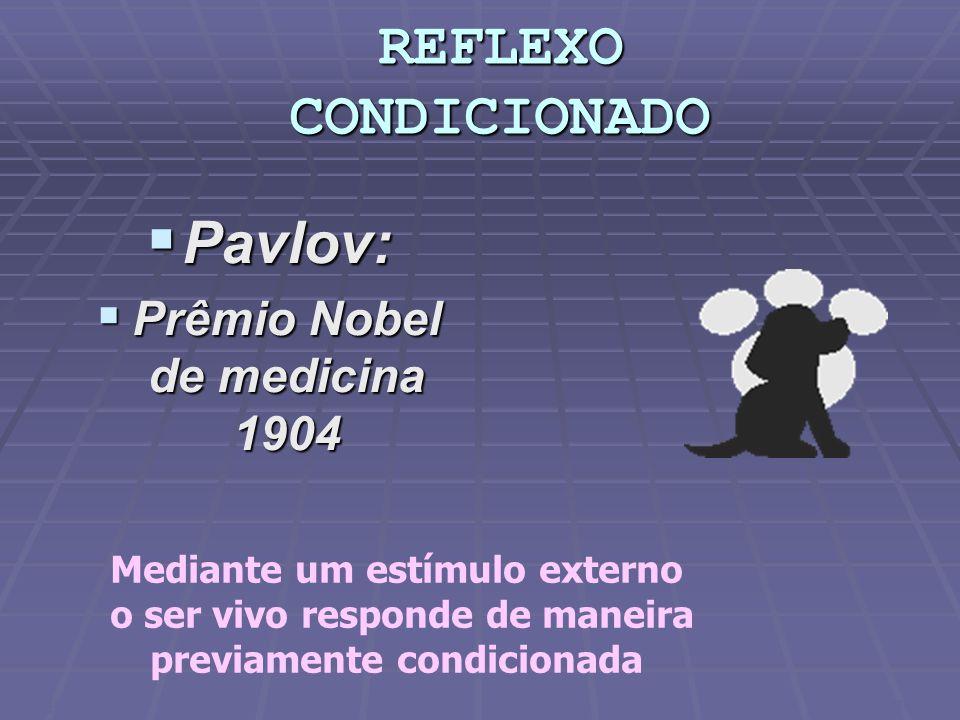 REFLEXO CONDICIONADO  Pavlov:  Prêmio Nobel de medicina 1904 Mediante um estímulo externo o ser vivo responde de maneira previamente condicionada CW