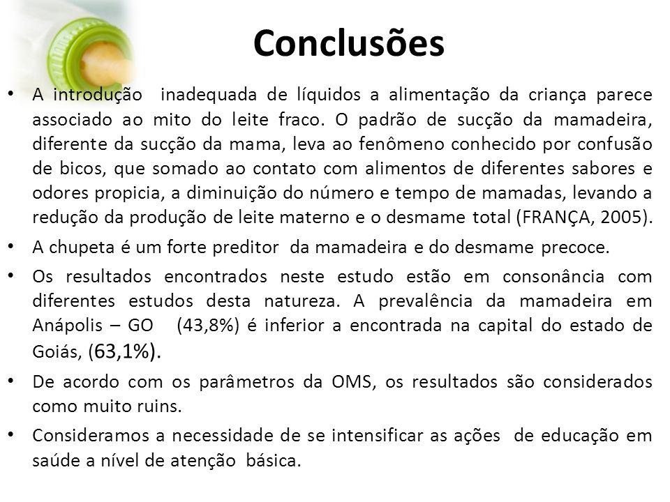 Conclusões A introdução inadequada de líquidos a alimentação da criança parece associado ao mito do leite fraco.