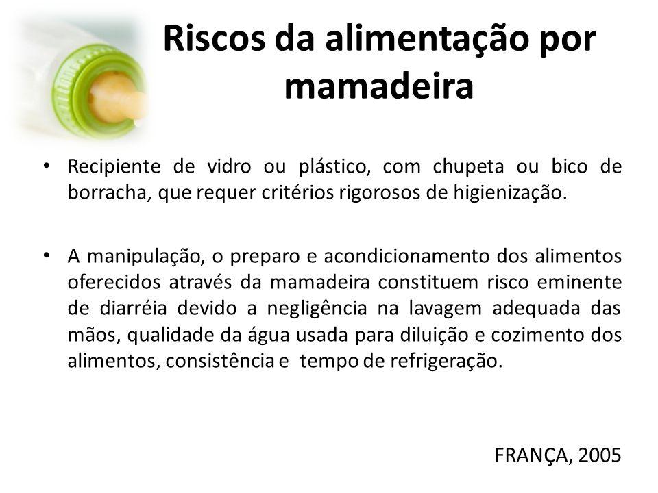 Riscos da alimentação por mamadeira Recipiente de vidro ou plástico, com chupeta ou bico de borracha, que requer critérios rigorosos de higienização.