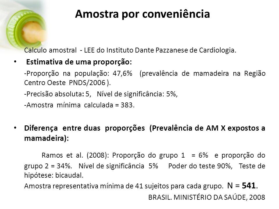 Amostra por conveniência Calculo amostral - LEE do Instituto Dante Pazzanese de Cardiologia.