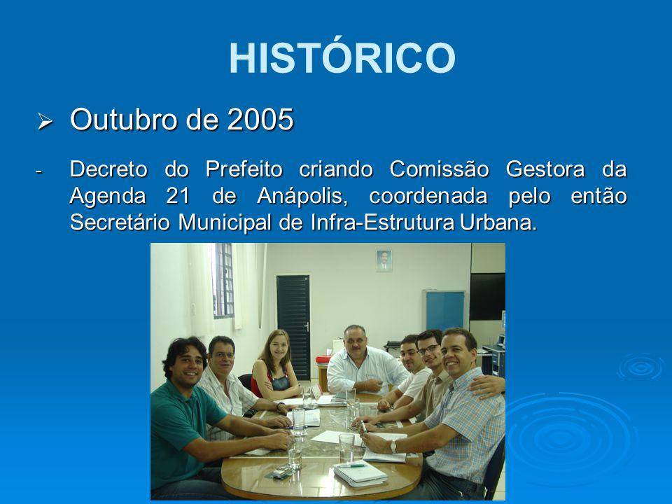 HISTÓRICO  Outubro de 2005 - Decreto do Prefeito criando Comissão Gestora da Agenda 21 de Anápolis, coordenada pelo então Secretário Municipal de Inf