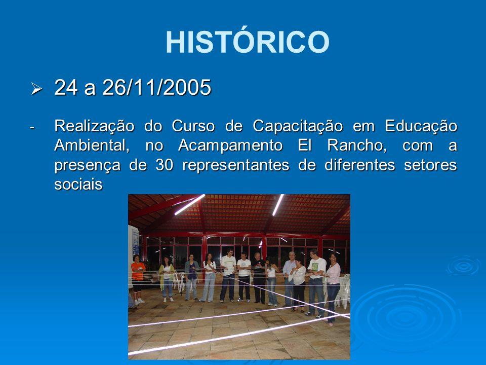  24 a 26/11/2005 - Realização do Curso de Capacitação em Educação Ambiental, no Acampamento El Rancho, com a presença de 30 representantes de diferen