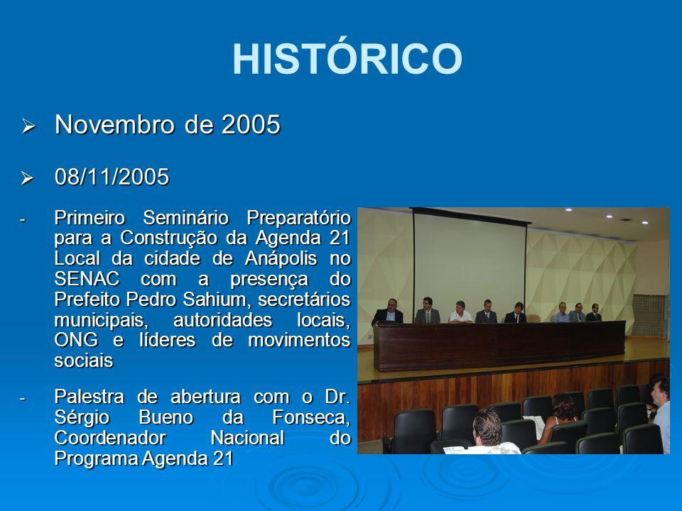  Novembro de 2005  08/11/2005 - Primeiro Seminário Preparatório para a Construção da Agenda 21 Local da cidade de Anápolis no SENAC com a presença d