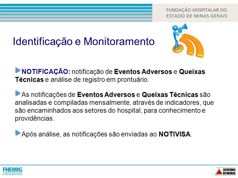 Eventos AdversosQueixas Técnicas NOTIFICAÇÃO: notificação de Eventos Adversos e Queixas Técnicas e análise de registro em prontuário.